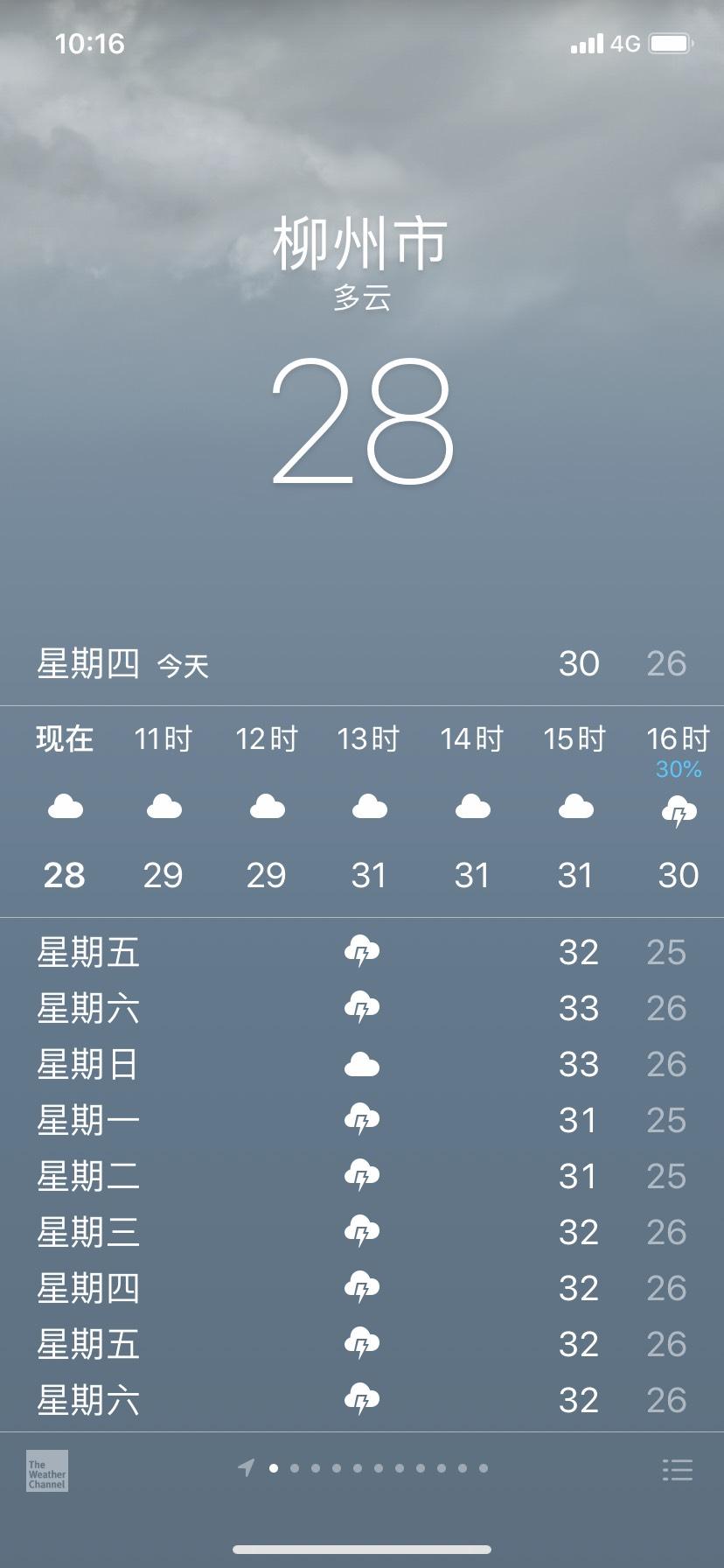 连下好多天雨